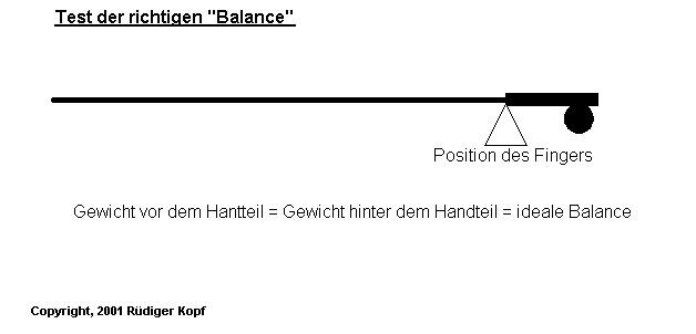 ideale Fliegenruten-/Rollen-Balance